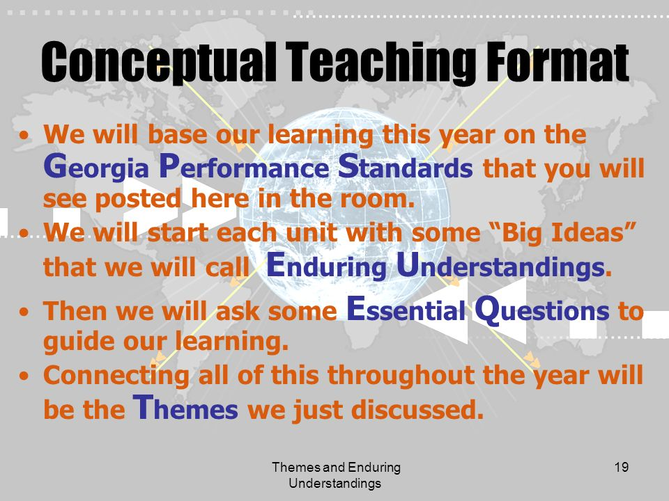 Conceptual Teaching Format