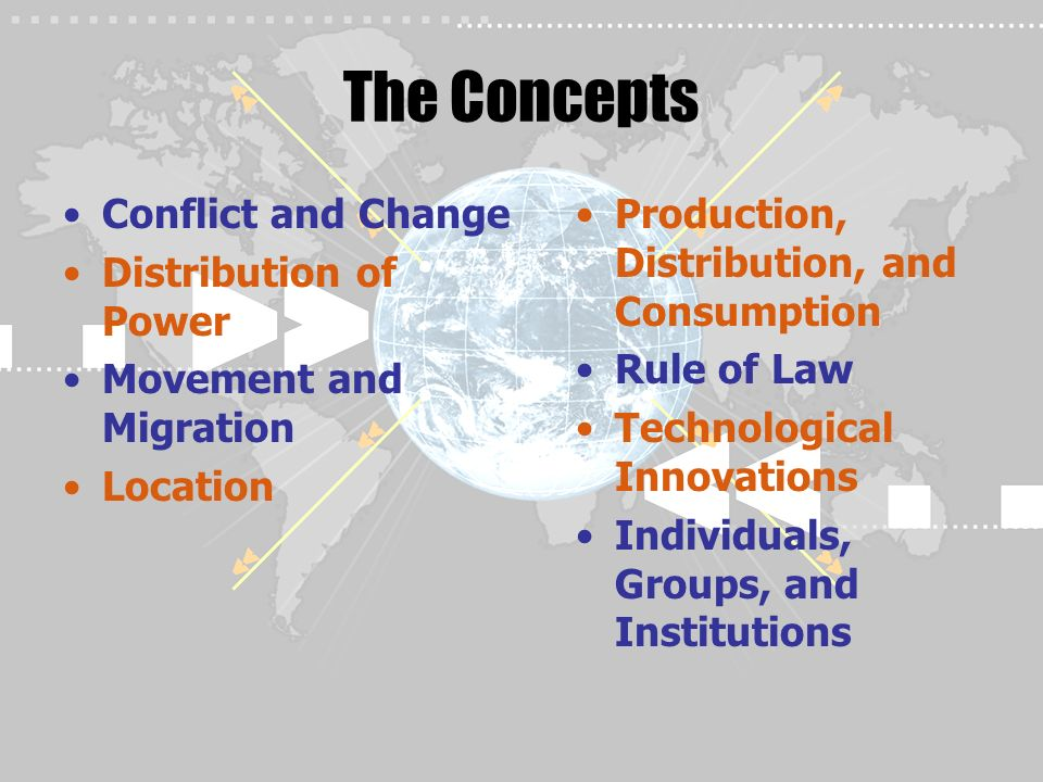 The Concepts Conflict and Change Distribution of Power