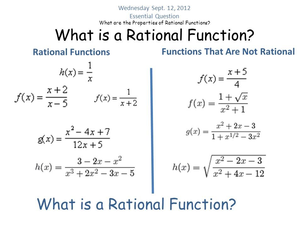 What is a Rational Function