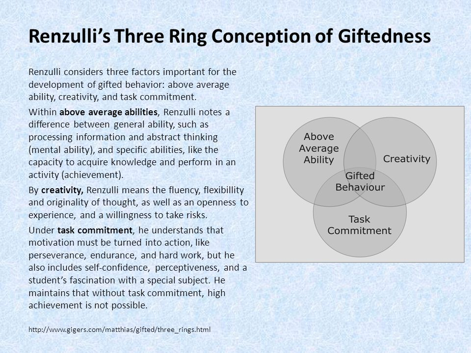 Renzulli's Three Ring Conception of Giftedness