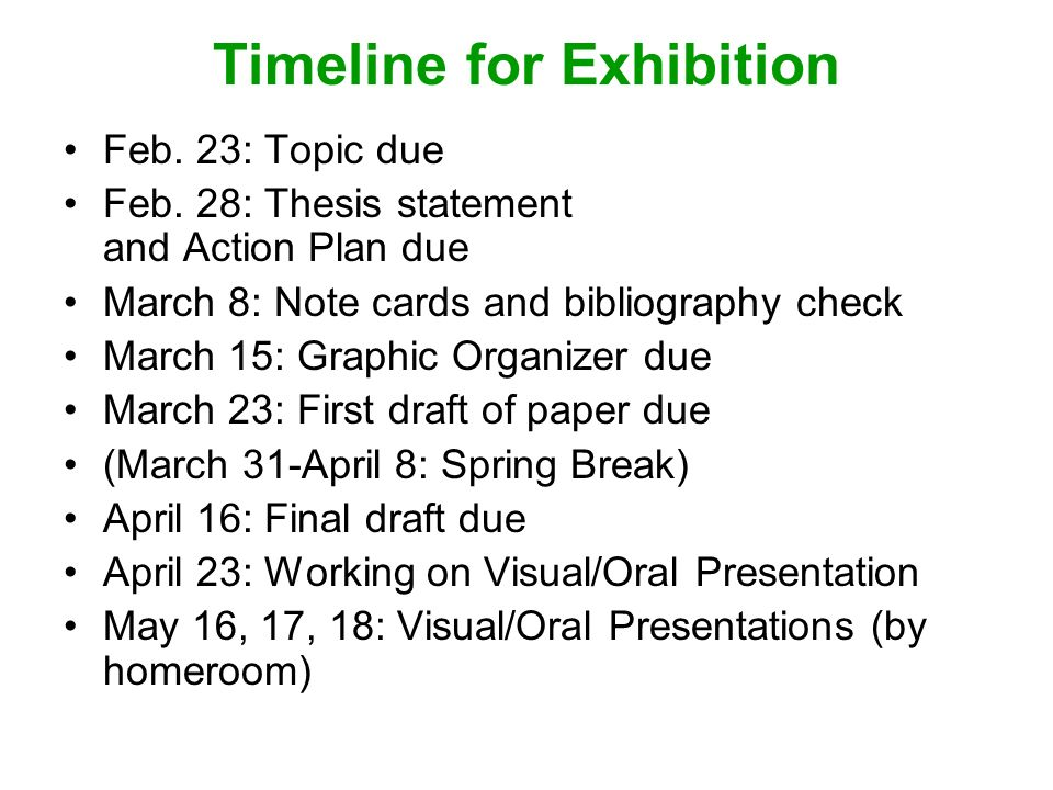 Timeline for Exhibition