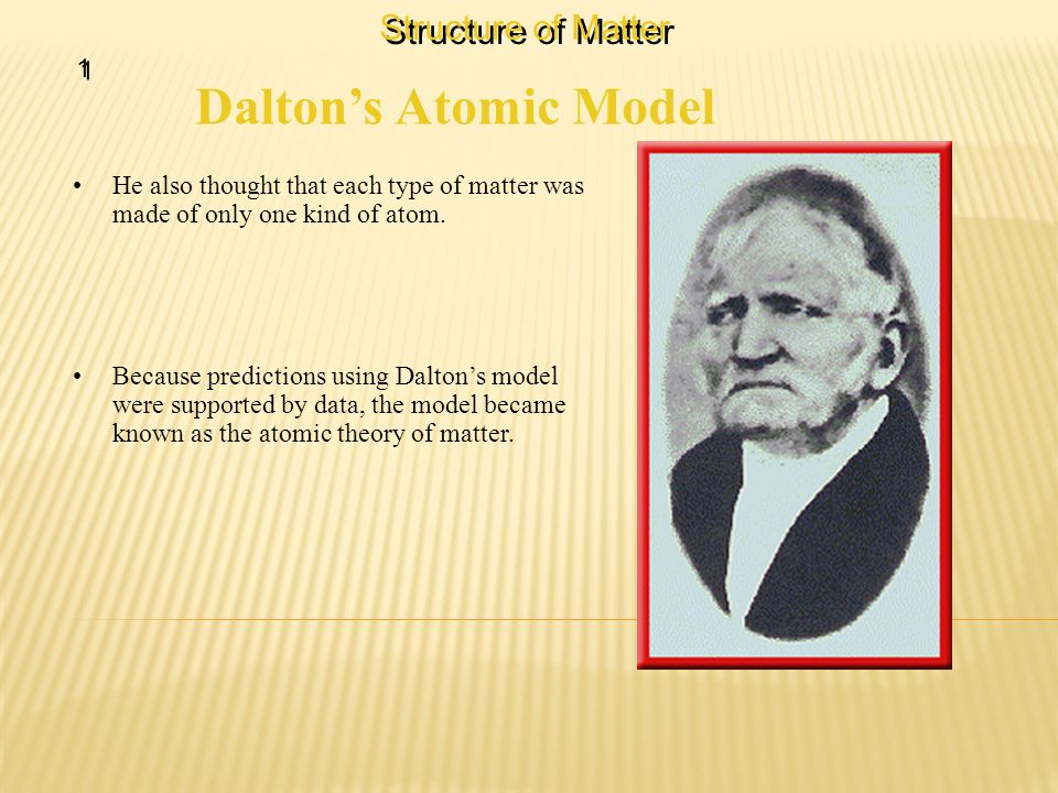 Dalton's Atomic Model Structure of Matter 1