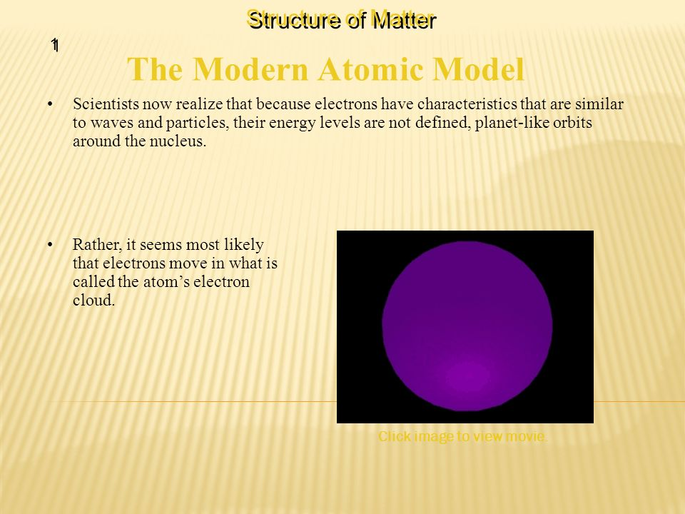 The Modern Atomic Model