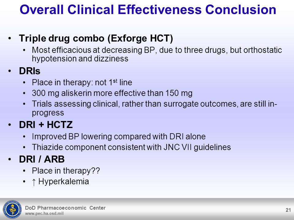 Effectiveness Of Lisinopril Pharma