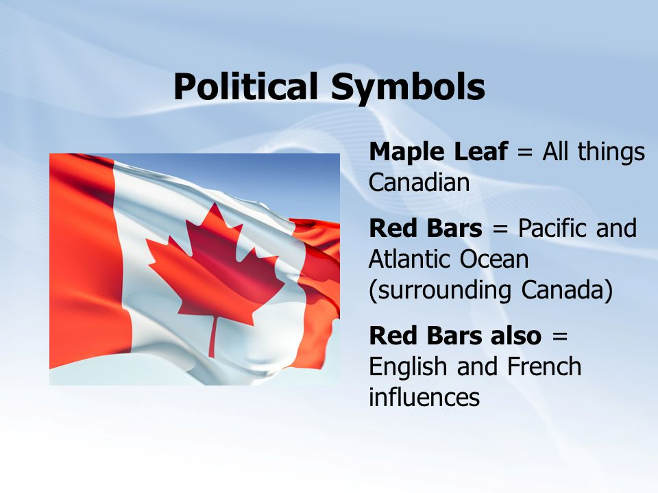 Political Symbols Maple Leaf = All things Canadian