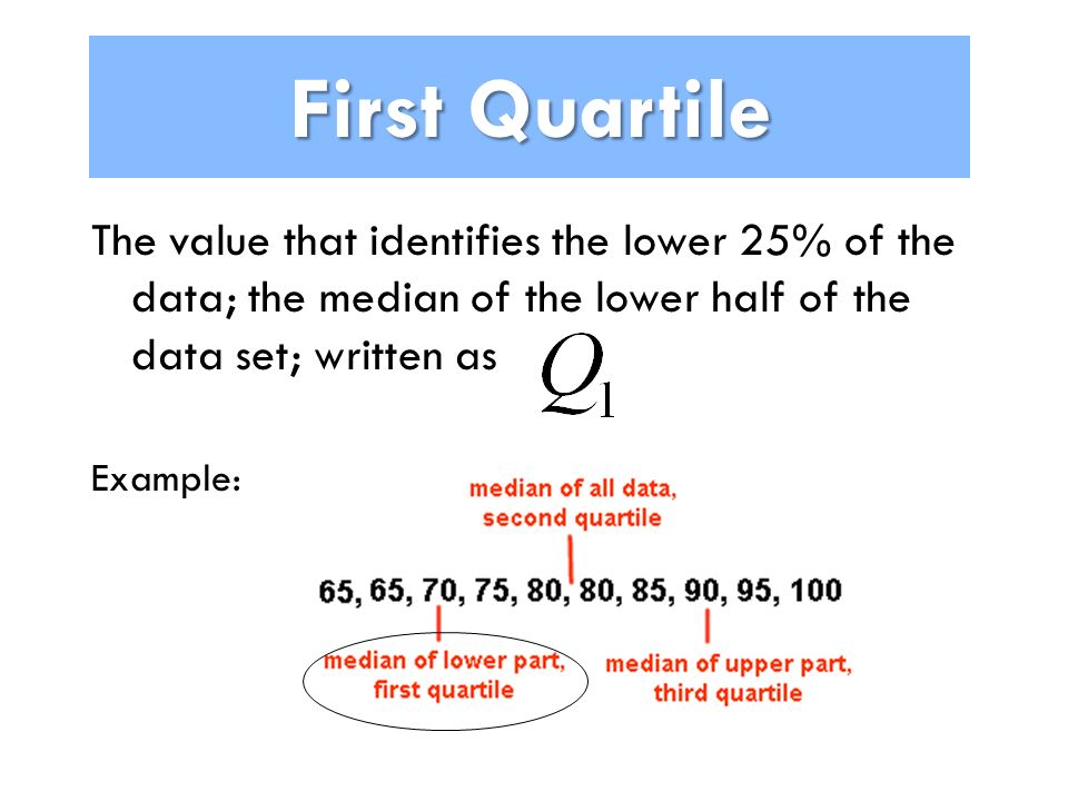 First Quartile The value that identifies the lower 25% of the data; the median of the lower half of the data set; written as.