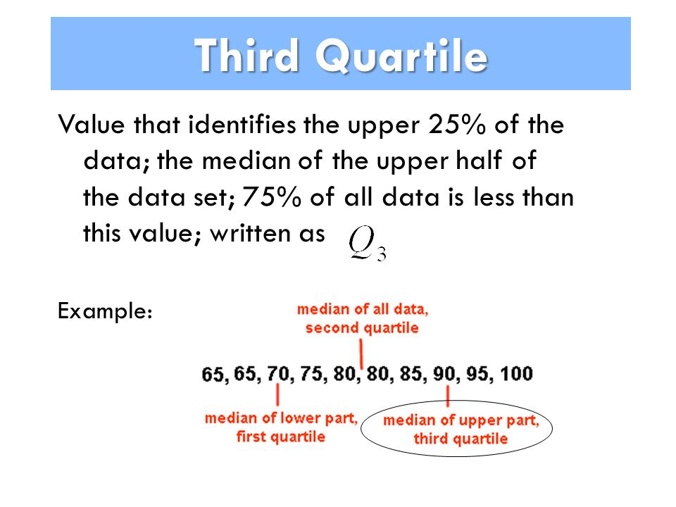 Third Quartile