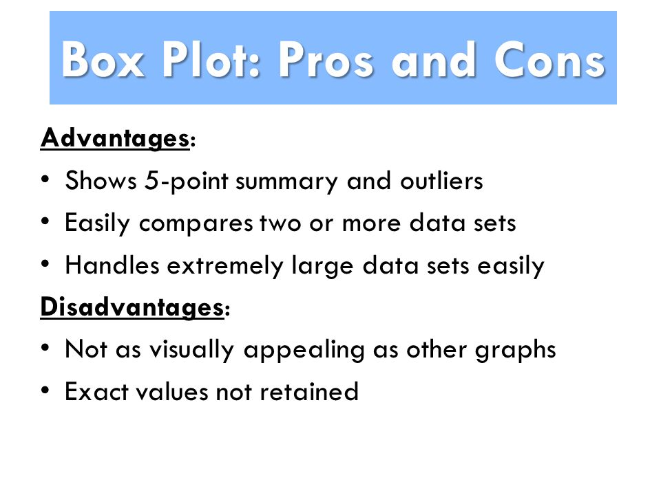 Box Plot: Pros and Cons Advantages: Shows 5-point summary and outliers