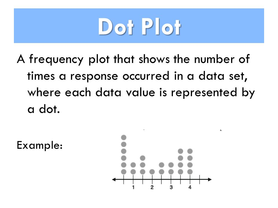 Dot Plot A frequency plot that shows the number of times a response occurred in a data set, where each data value is represented by a dot.