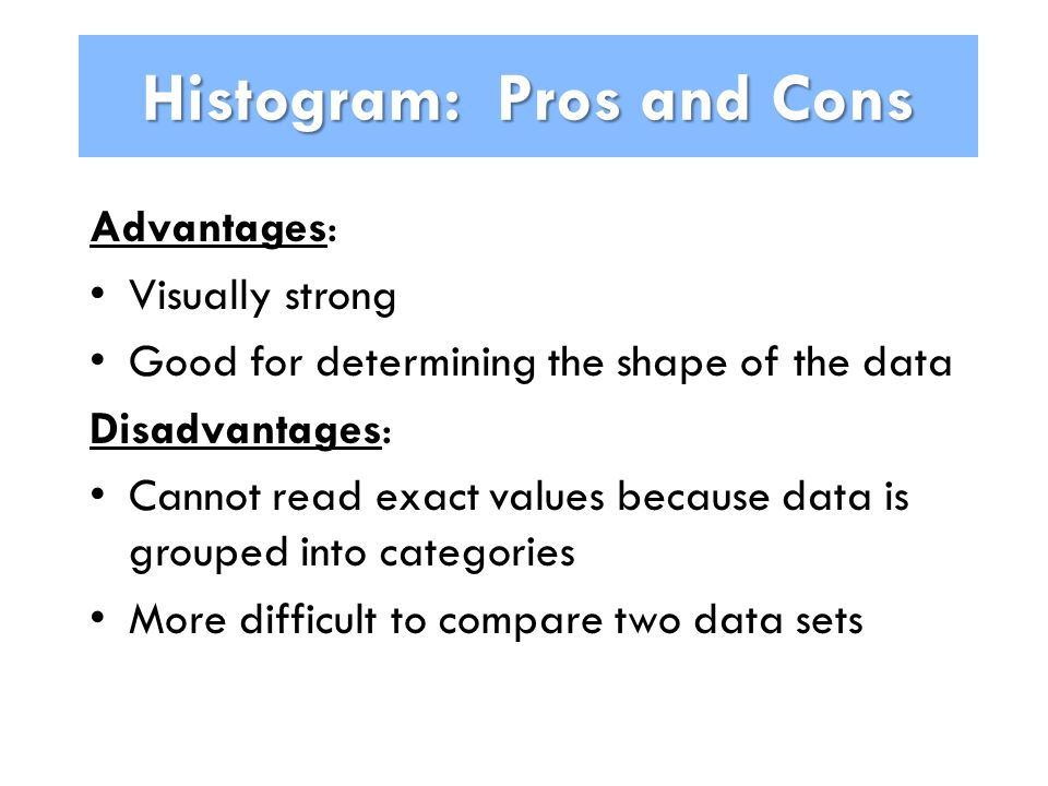 Histogram: Pros and Cons