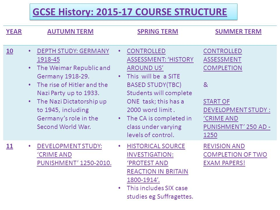igcse history coursework word limit Guide to controlled assessment in gcse ancient history (linear 2012)   experience in guiding candidates through their coursework, and much of the   you should add a word count and a bibliography  select qualification type  igcse.
