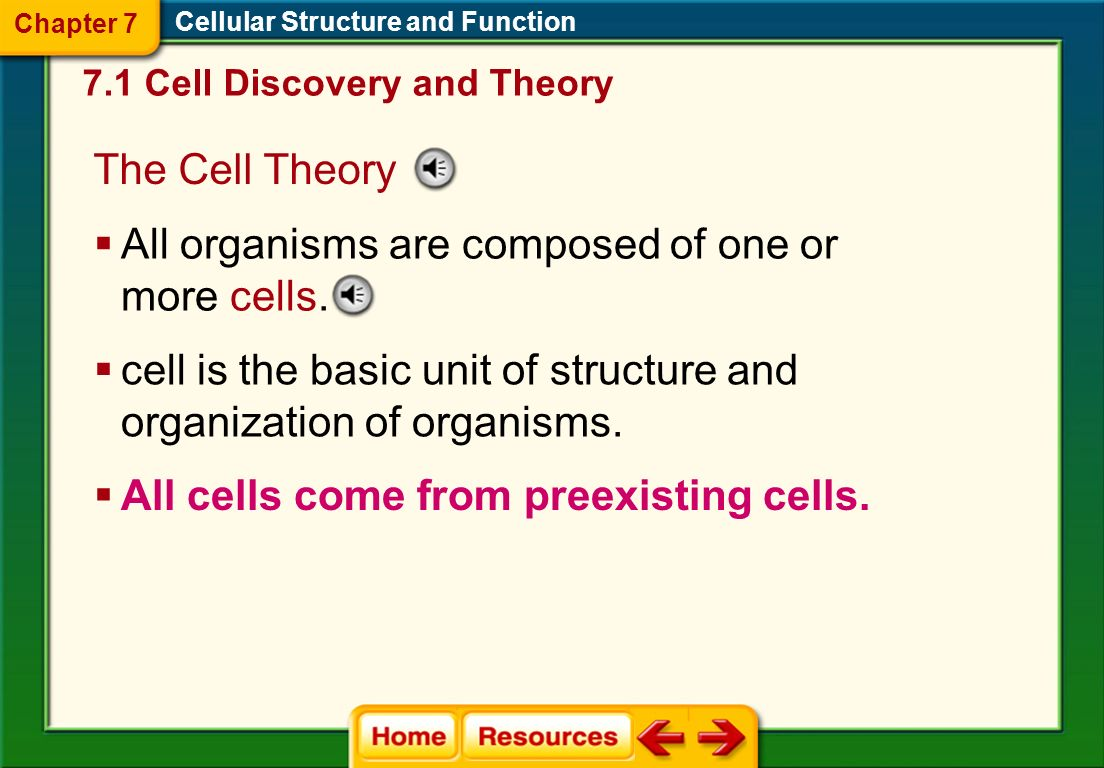 All organisms are composed of one or more cells.