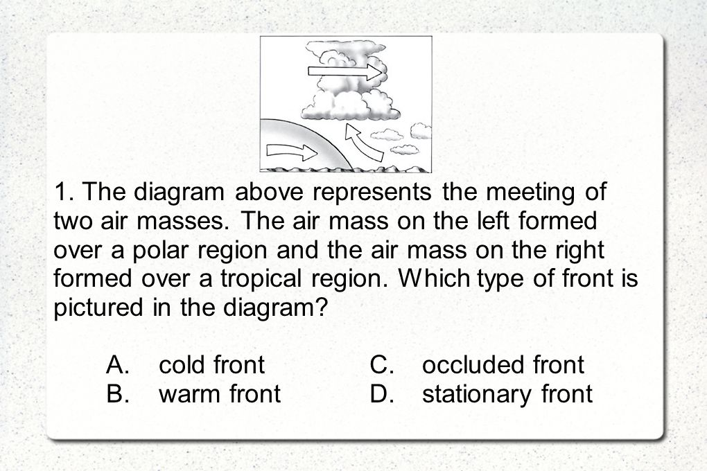 1. The diagram above represents the meeting of two air masses