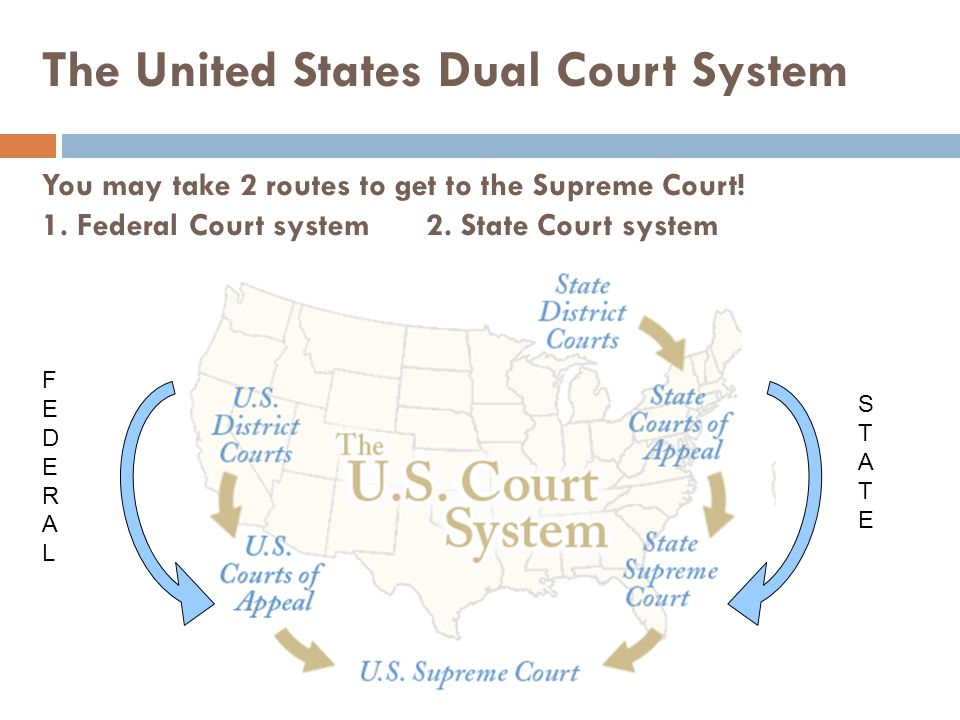 The United States Dual Court System You may take 2 routes to get to the Supreme Court! 1. Federal Court system 2. State Court system