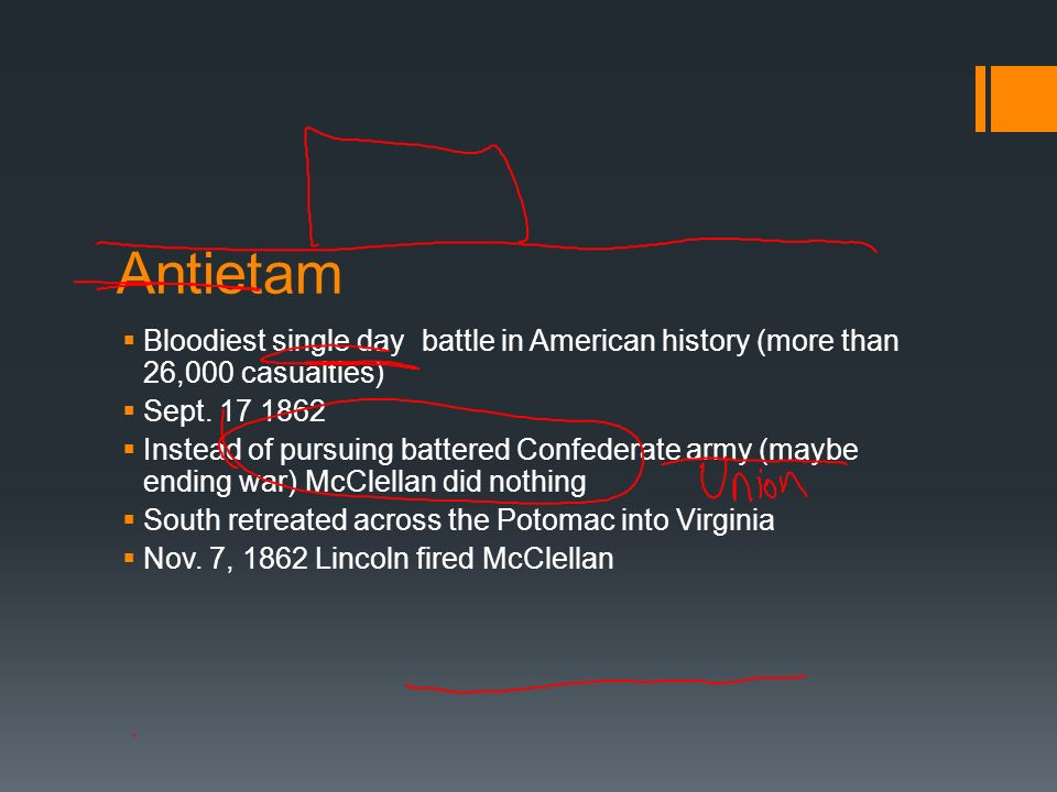 Antietam Bloodiest single day battle in American history (more than 26,000 casualties) Sept. 17 1862.