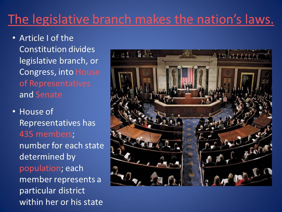 The legislative branch makes the nation's laws.