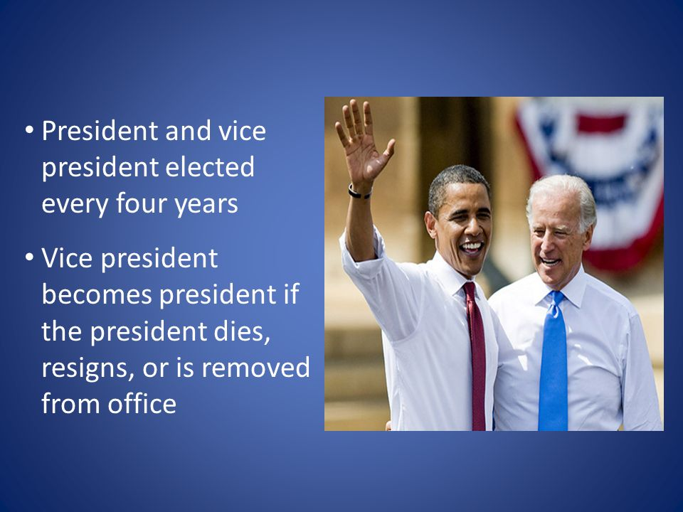 President and vice president elected every four years
