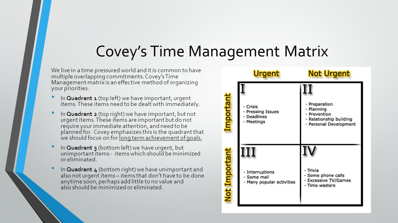 Time management patrick maclennan ppt download coveys time management matrix pronofoot35fo Choice Image
