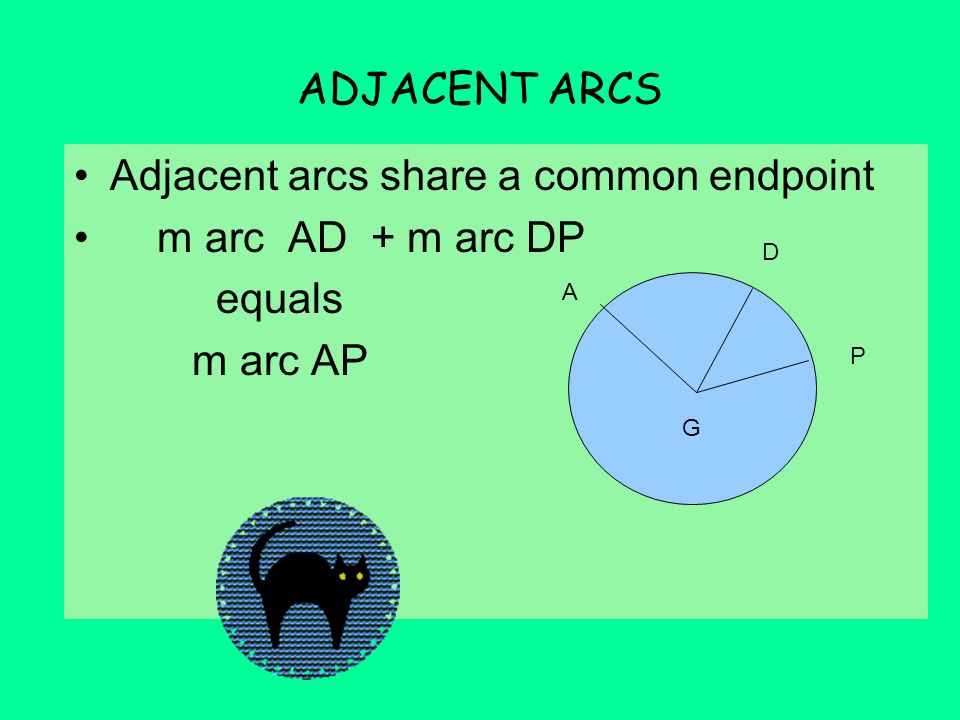 Adjacent arcs share a common endpoint m arc AD + m arc DP equals