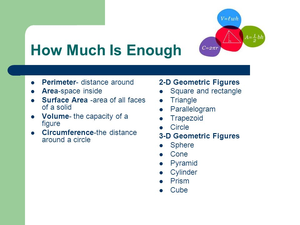 How Much Is Enough Perimeter- distance around Area-space inside