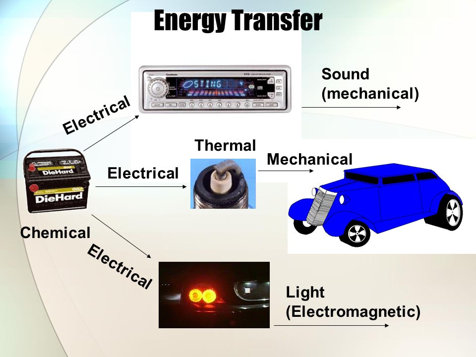 Energy Transfer Sound (mechanical) Electrical Thermal Mechanical
