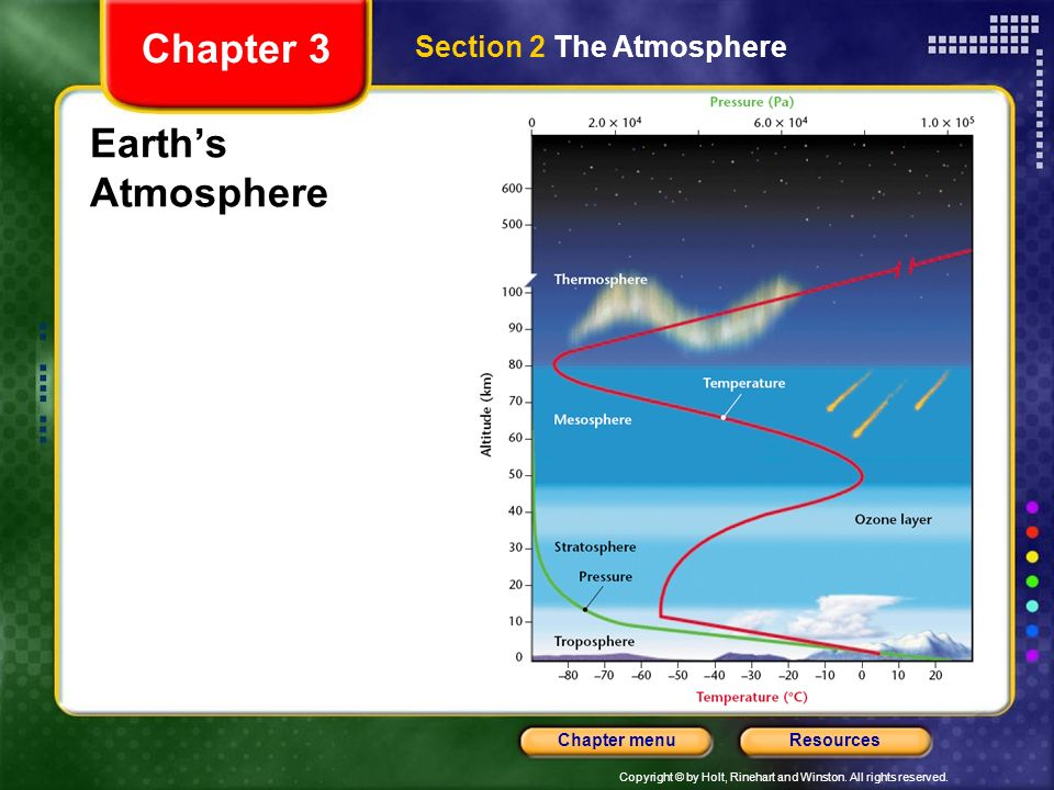 Chapter 3 Section 2 The Atmosphere Earth's Atmosphere