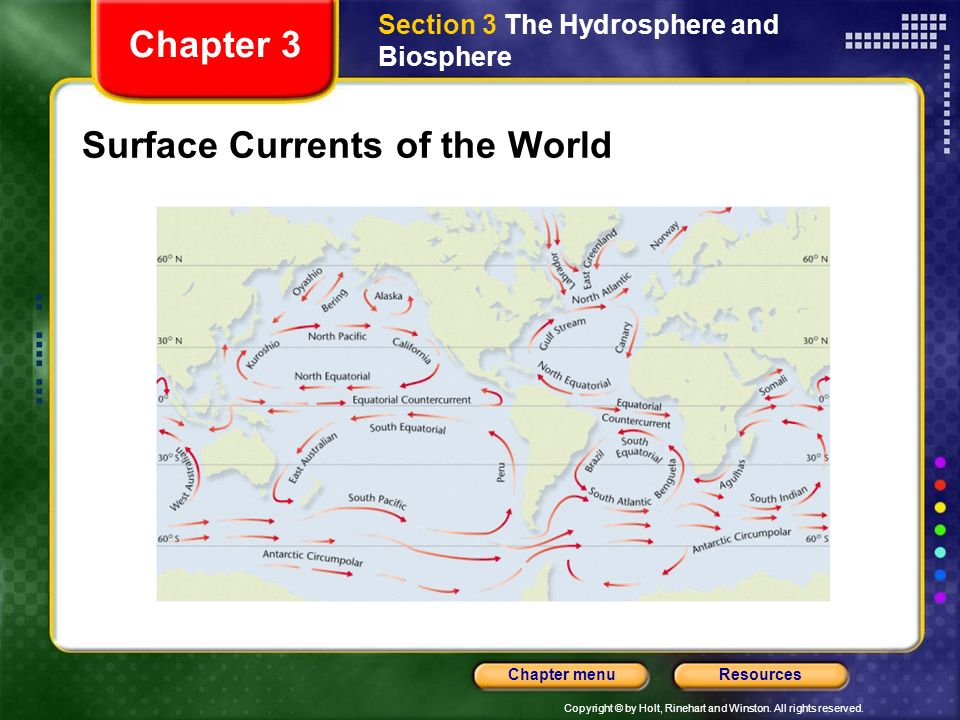Surface Currents of the World