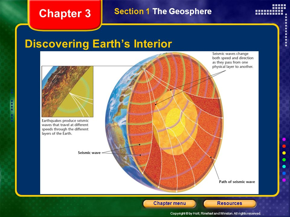 Discovering Earth's Interior