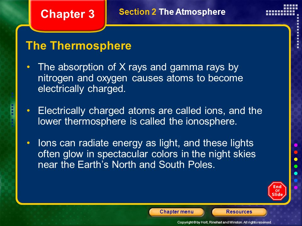 Chapter 3 The Thermosphere