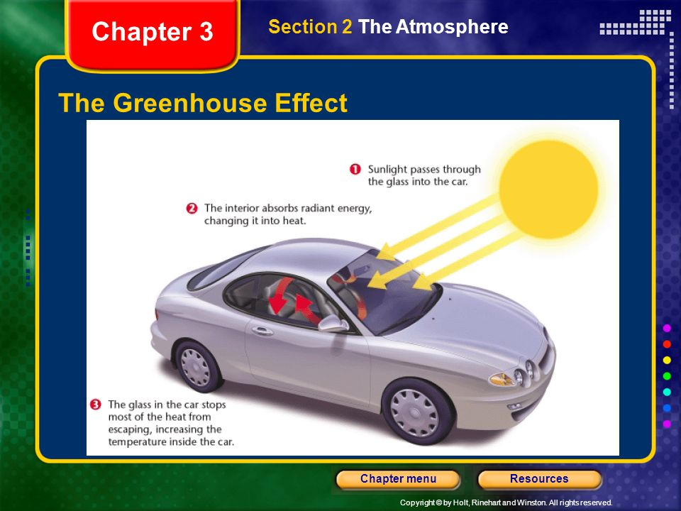Chapter 3 Section 2 The Atmosphere The Greenhouse Effect