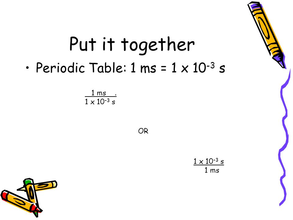 Put it together Periodic Table: 1 ms = 1 x 10-3 s 1 ms . 1 x 10-3 s OR