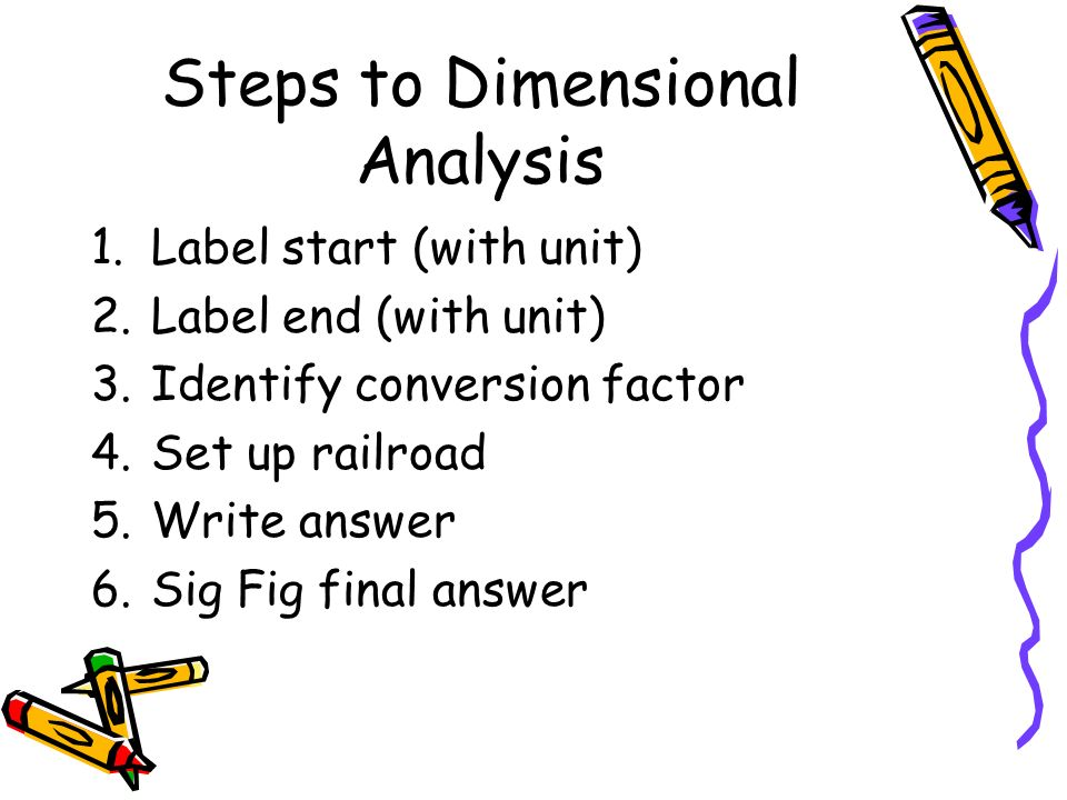 Steps to Dimensional Analysis