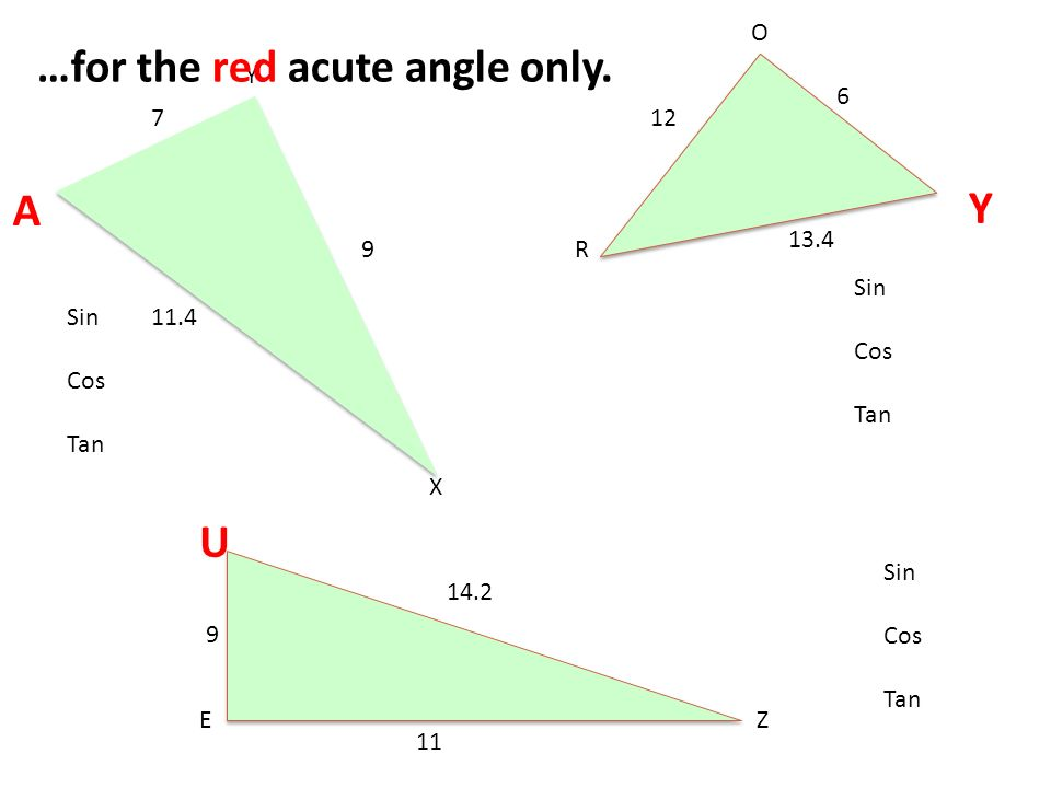 …for the red acute angle only.