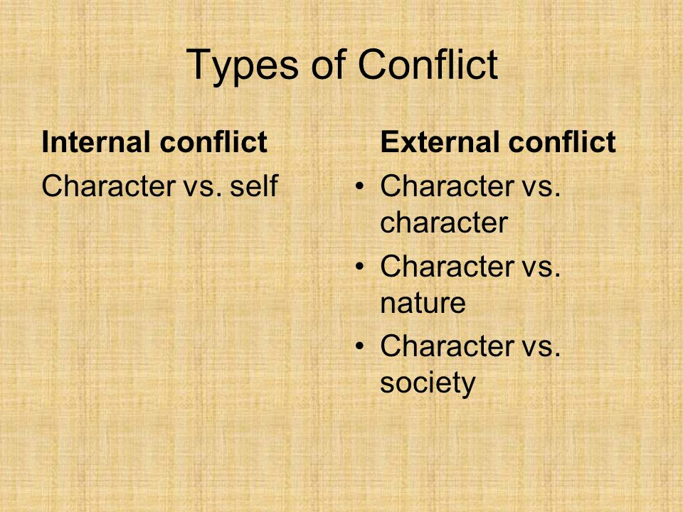 Types of Conflict Internal conflict Character vs. self