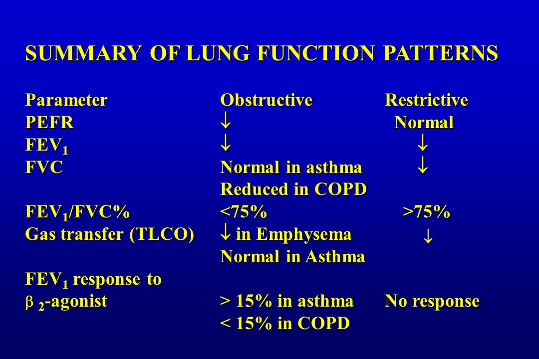 Rv Tlc Ratio In Restrictive Lung Disease Spirometry