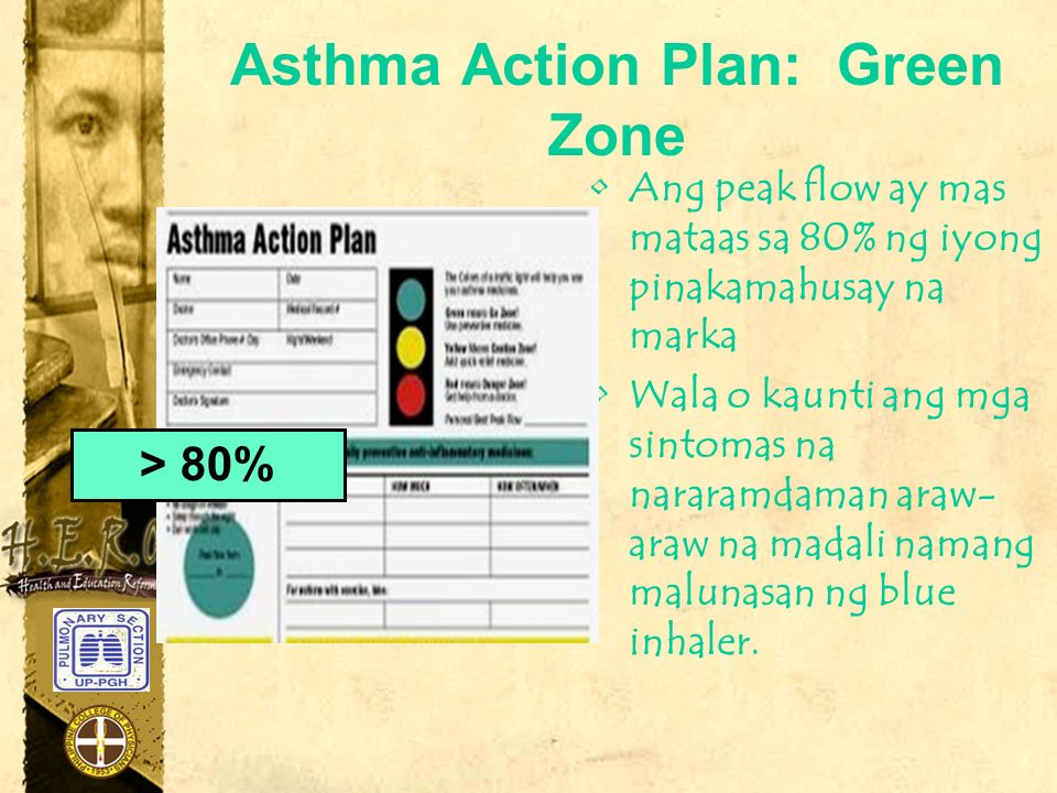 Asthma Action Plan: Green Zone