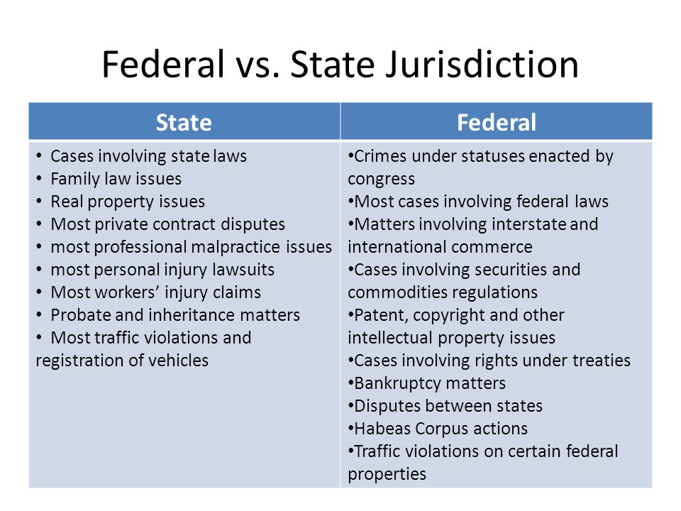 state and federal courts Publication website: between-state-and-federal-courts/ additional information for study of the division of jurisdiction between state and federal courts this work is the response to chief justice warren's request, in 1959, that the institute undertake a special study.
