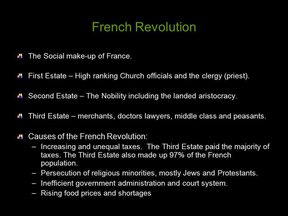 French Revolution Causes of the French Revolution: