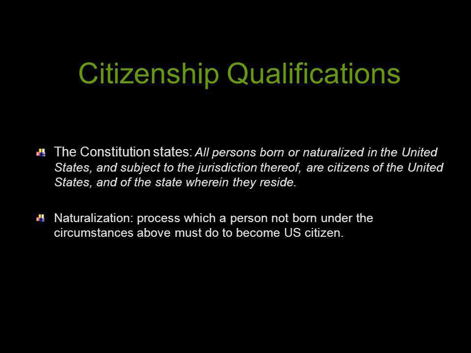 Citizenship Qualifications