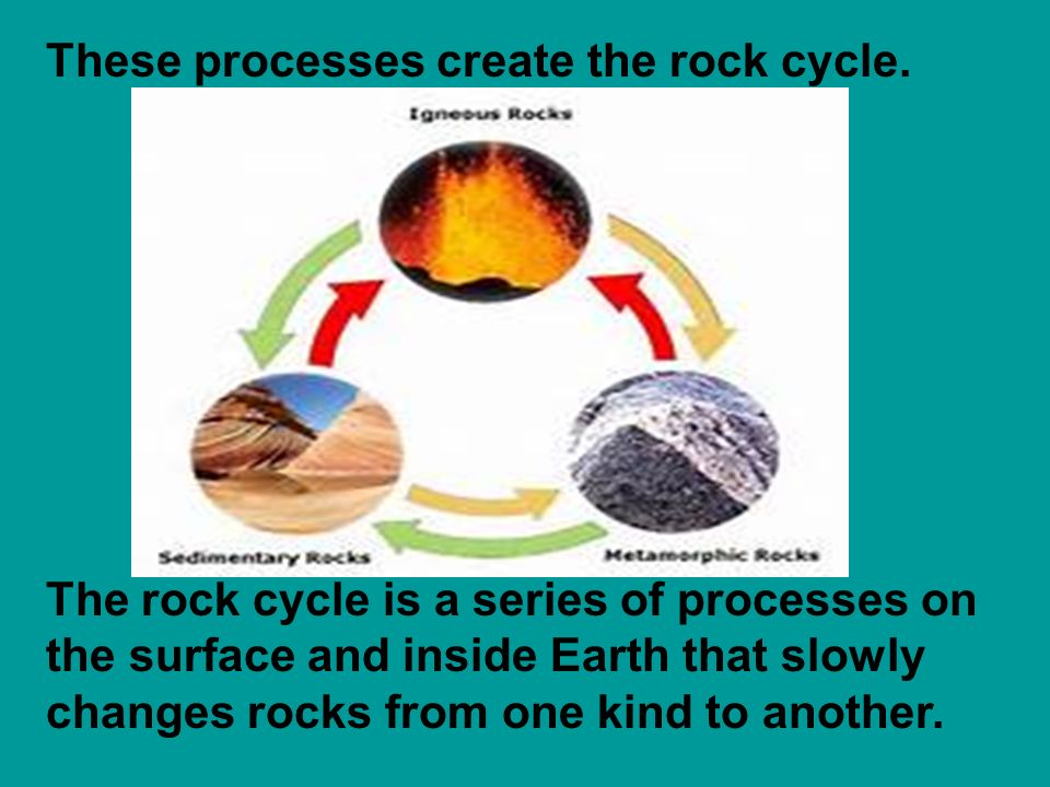 These processes create the rock cycle.