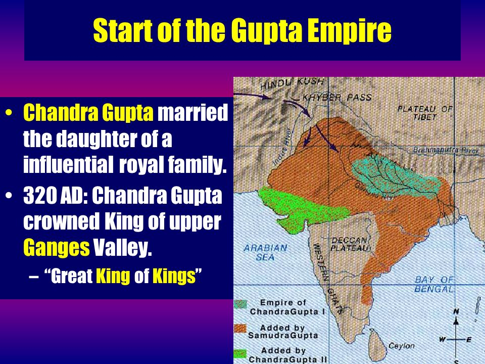 Start of the Gupta Empire