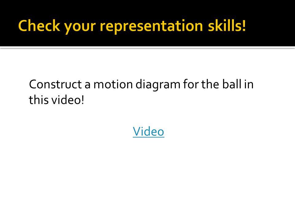 Check your representation skills!