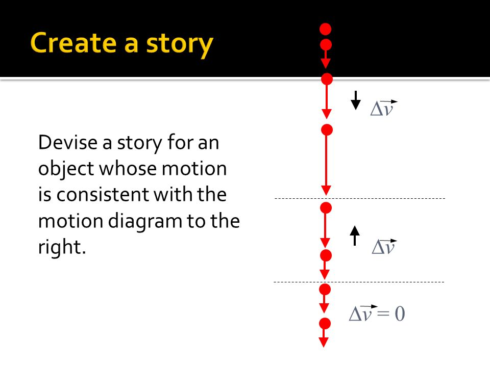 Create a story Dv. Devise a story for an object whose motion is consistent with the motion diagram to the right.
