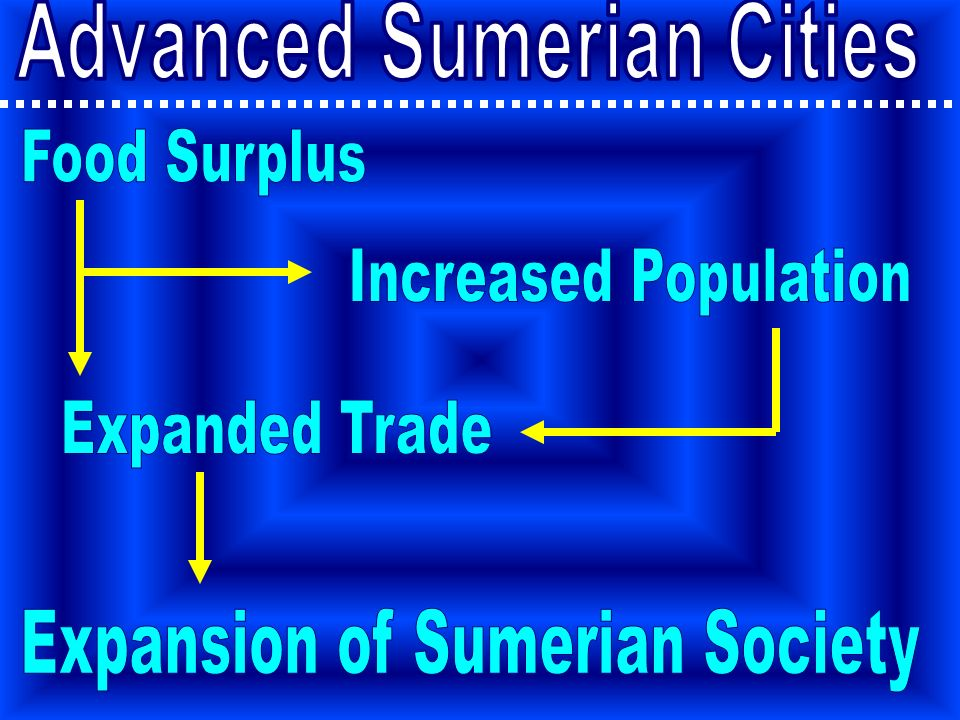 Advanced Sumerian Cities