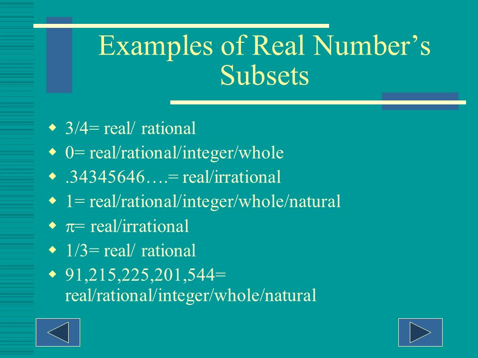 Examples of Real Number's Subsets