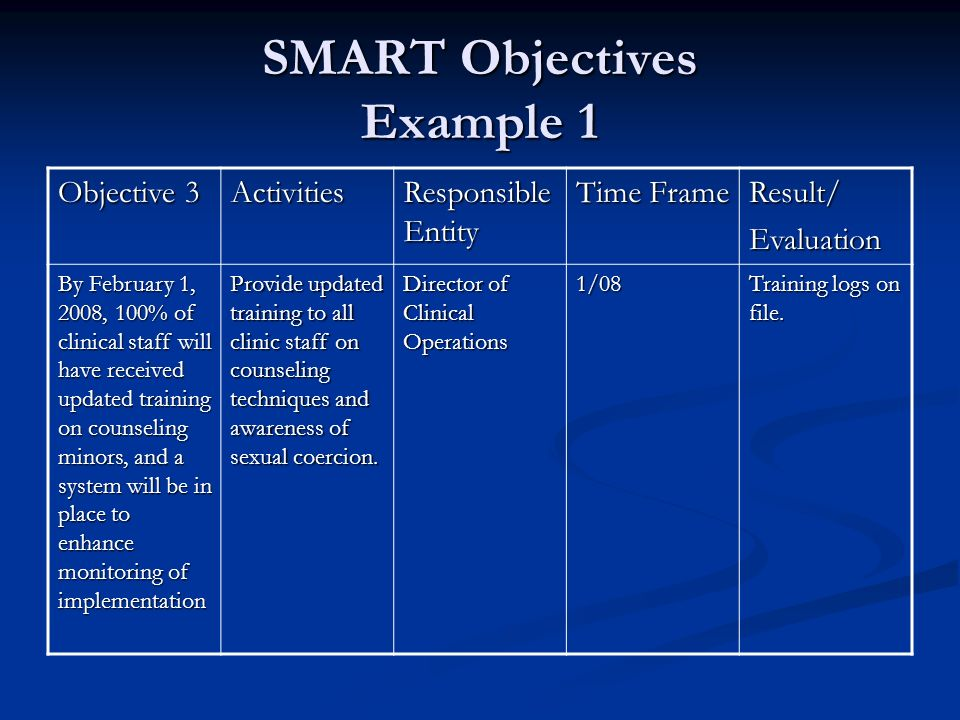 SMART Objectives Example 1