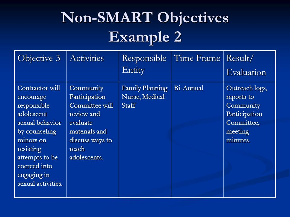 Non-SMART Objectives Example 2