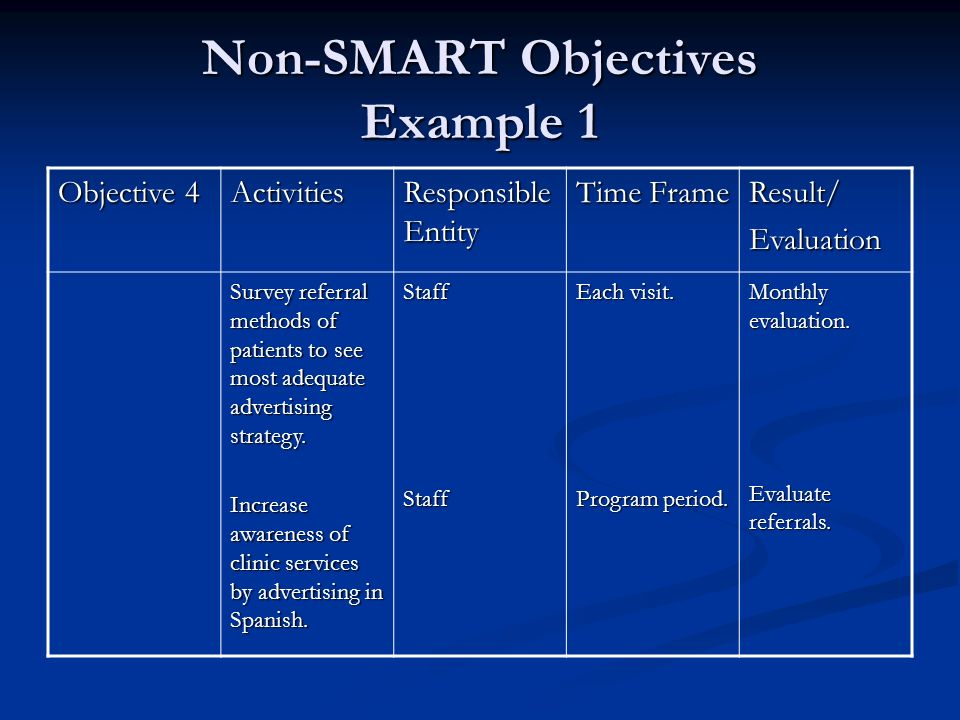 Non-SMART Objectives Example 1