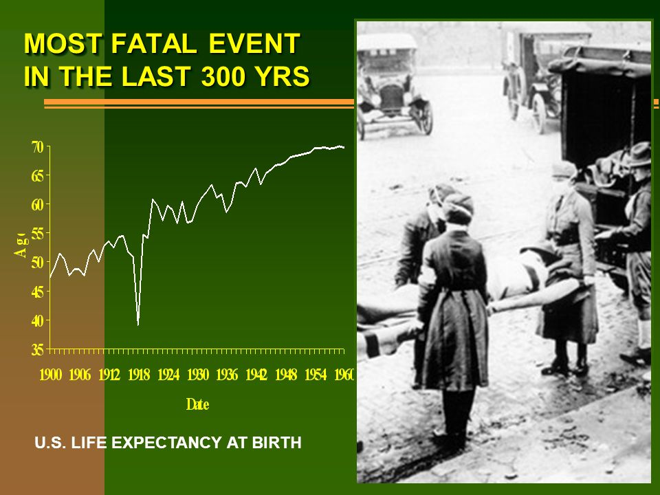 MOST FATAL EVENT IN THE LAST 300 YRS