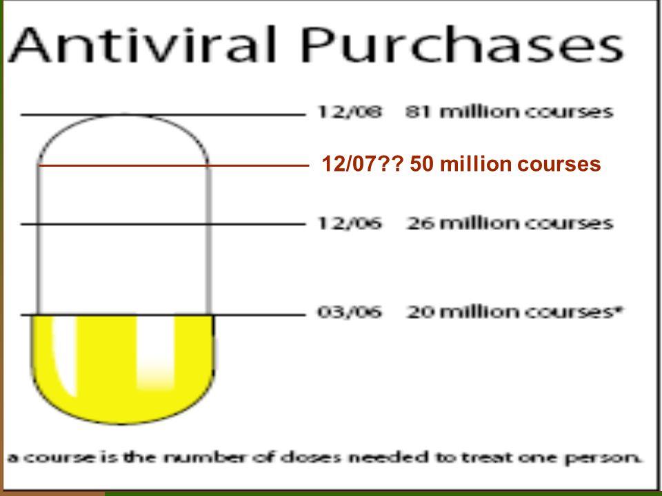 12/07 50 million courses